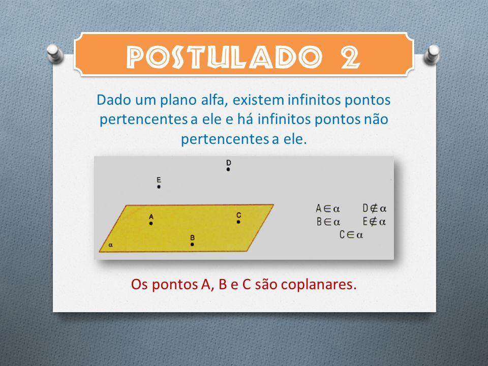 Os pontos A, B e C são coplanares.