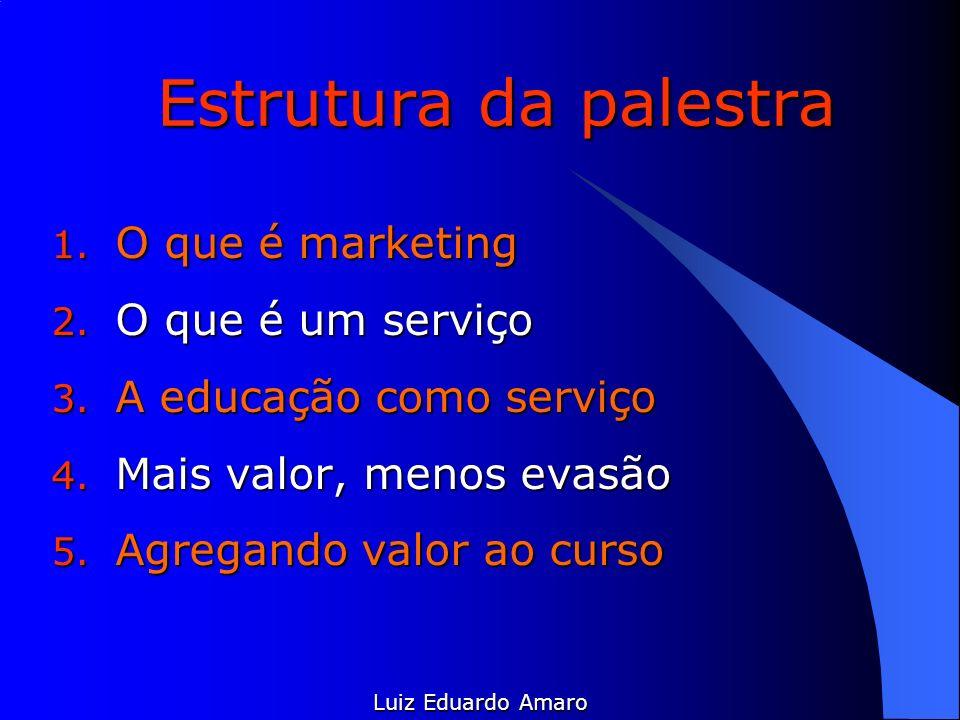 Estrutura da palestra O que é marketing O que é um serviço