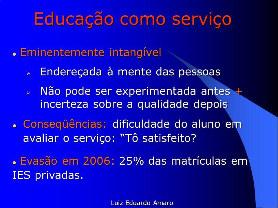 Educação como serviço Eminentemente intangível