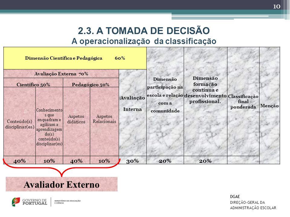 2.3. A TOMADA DE DECISÃO Avaliador Externo
