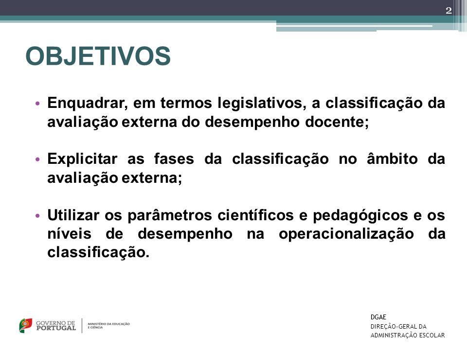 OBJETIVOS Enquadrar, em termos legislativos, a classificação da avaliação externa do desempenho docente;