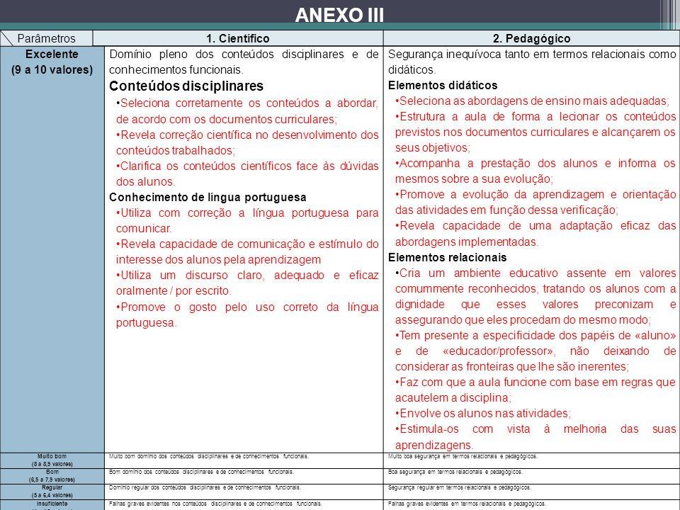 ANEXO III Conteúdos disciplinares Parâmetros Níveis de desempenho