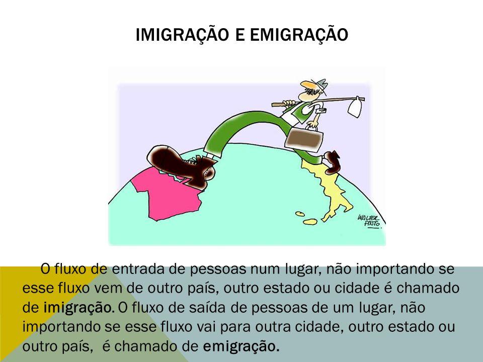 Imigração e Emigração