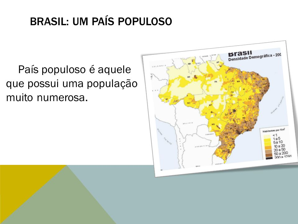 Brasil: um país populoso