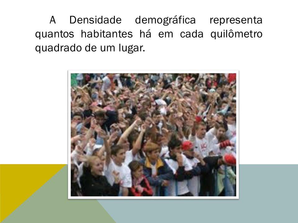 A Densidade demográfica representa quantos habitantes há em cada quilômetro quadrado de um lugar.