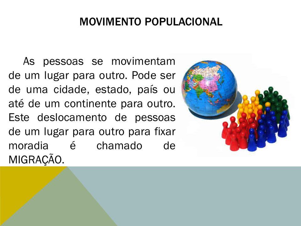 Movimento populacional