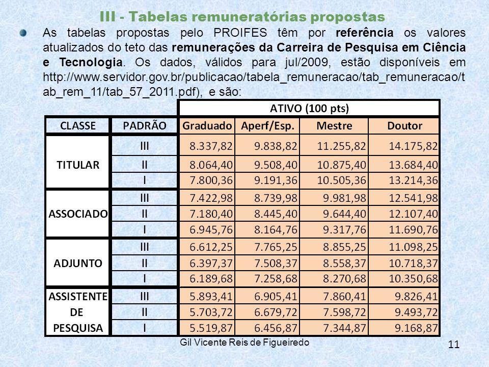III - Tabelas remuneratórias propostas