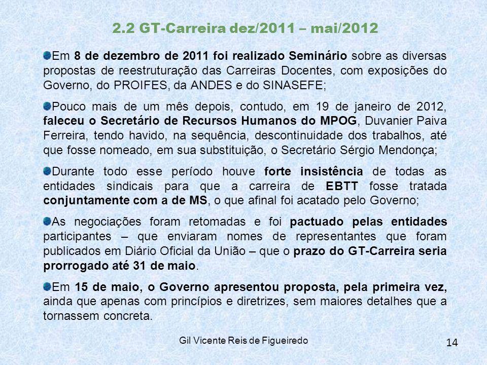 2.2 GT-Carreira dez/2011 – mai/2012