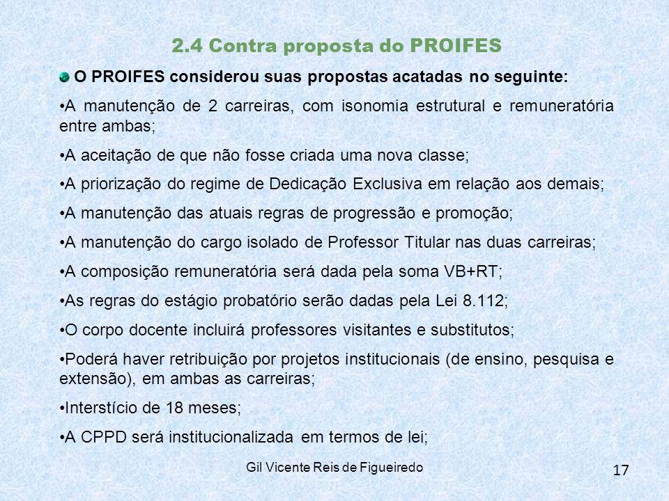 2.4 Contra proposta do PROIFES