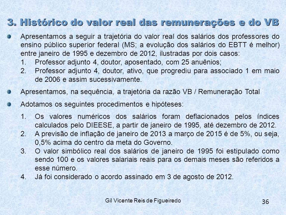 3. Histórico do valor real das remunerações e do VB