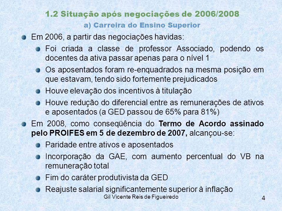 1.2 Situação após negociações de 2006/2008