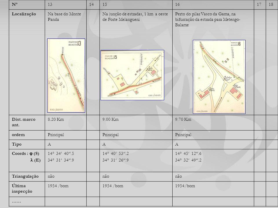 Nº 13. 14. 15. 16. 17. 18. Localização. Na base do Monte Panda. Na junção de estradas, 1 km a oeste de Forte Melangueni.