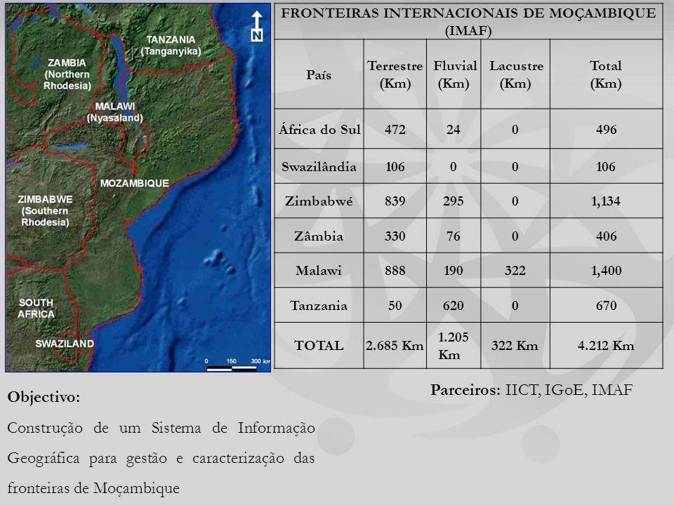FRONTEIRAS INTERNACIONAIS DE MOÇAMBIQUE (IMAF)