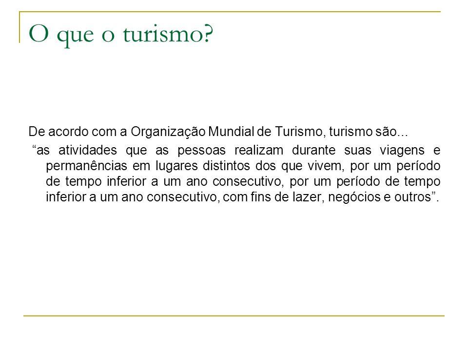 O que o turismo De acordo com a Organização Mundial de Turismo, turismo são...
