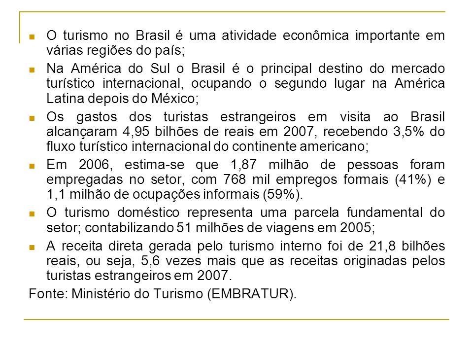 O turismo no Brasil é uma atividade econômica importante em várias regiões do país;