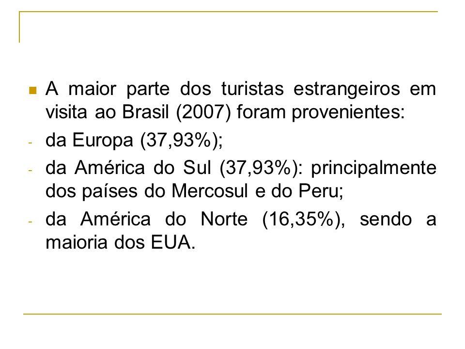 A maior parte dos turistas estrangeiros em visita ao Brasil (2007) foram provenientes: