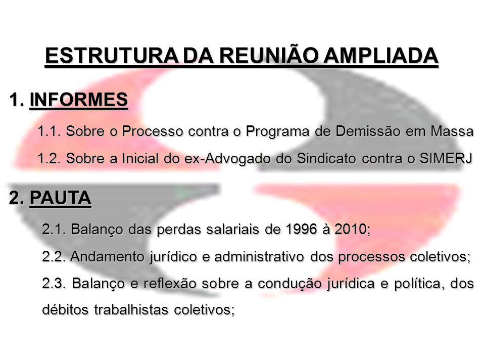 ESTRUTURA DA REUNIÃO AMPLIADA