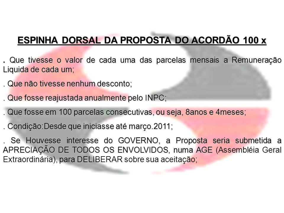 ESPINHA DORSAL DA PROPOSTA DO ACORDÃO 100 x