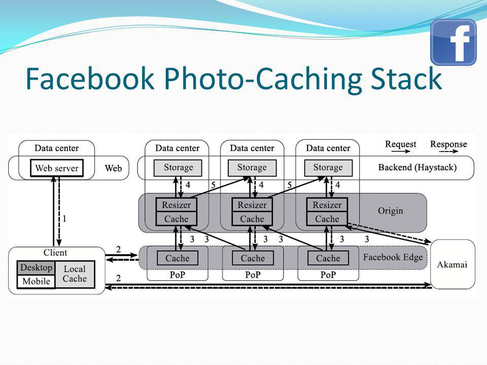 Facebook Photo-Caching Stack
