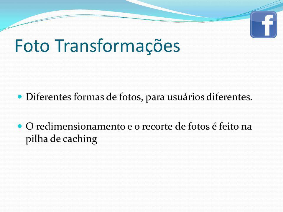 Foto Transformações Diferentes formas de fotos, para usuários diferentes.
