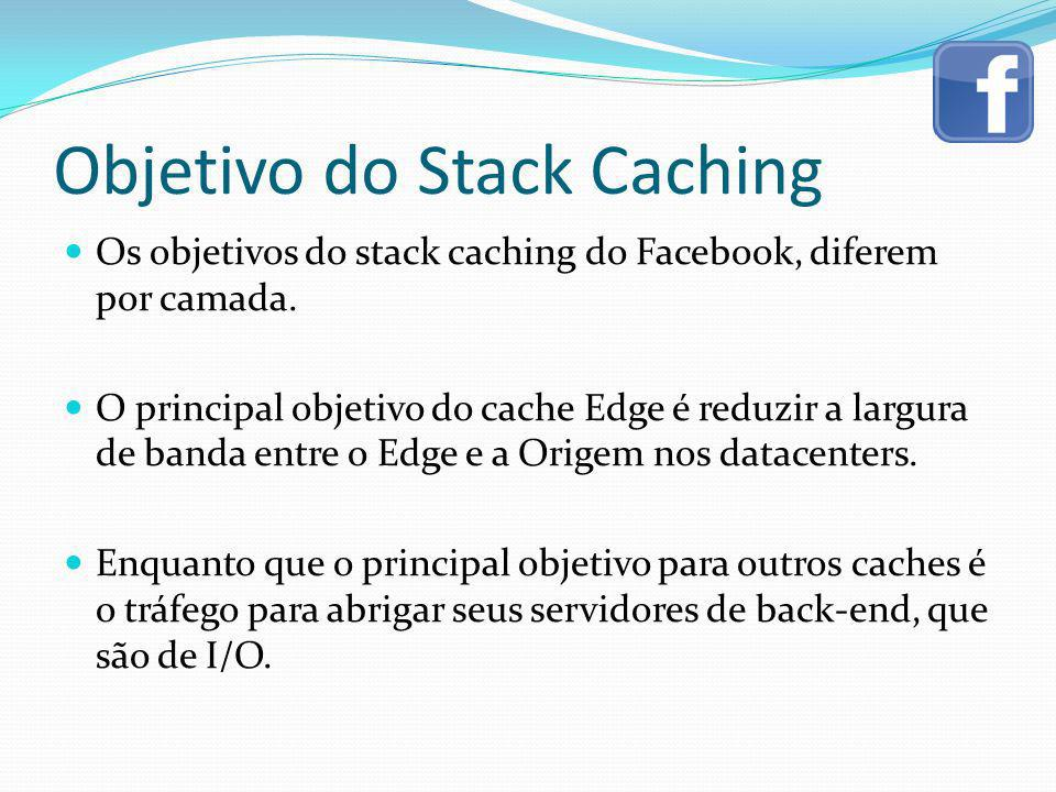 Objetivo do Stack Caching