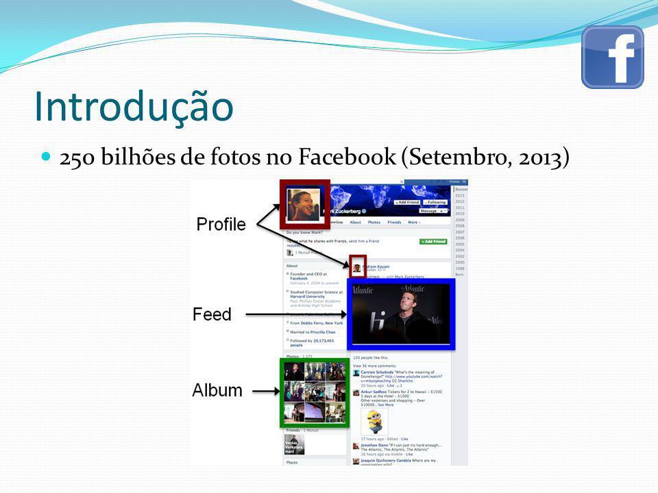 Introdução 250 bilhões de fotos no Facebook (Setembro, 2013)