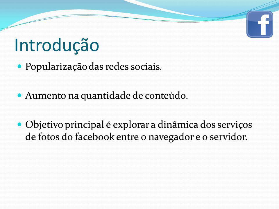 Introdução Popularização das redes sociais.