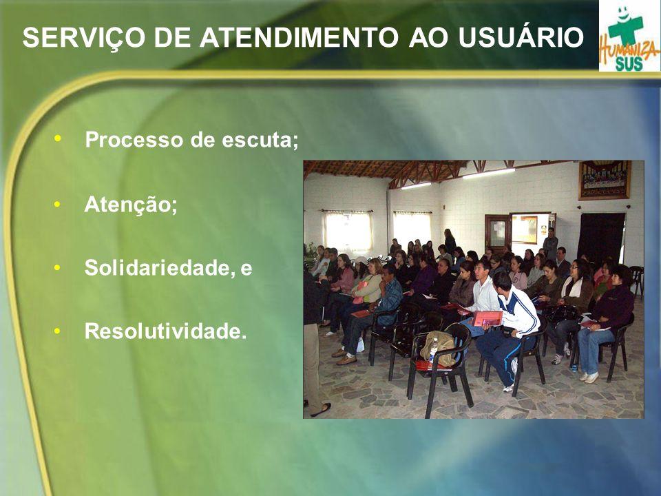 SERVIÇO DE ATENDIMENTO AO USUÁRIO