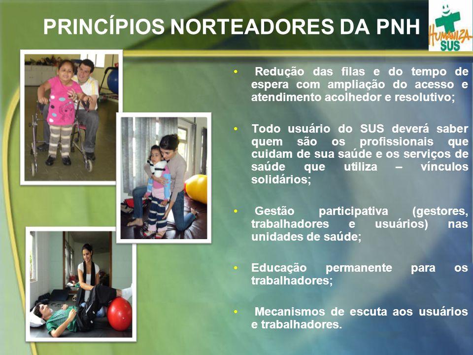 PRINCÍPIOS NORTEADORES DA PNH