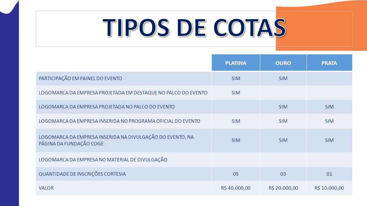 TIPOS DE COTAS PLATINA OURO PRATA PARTICIPAÇÃO EM PAINEL DO EVENTO SIM