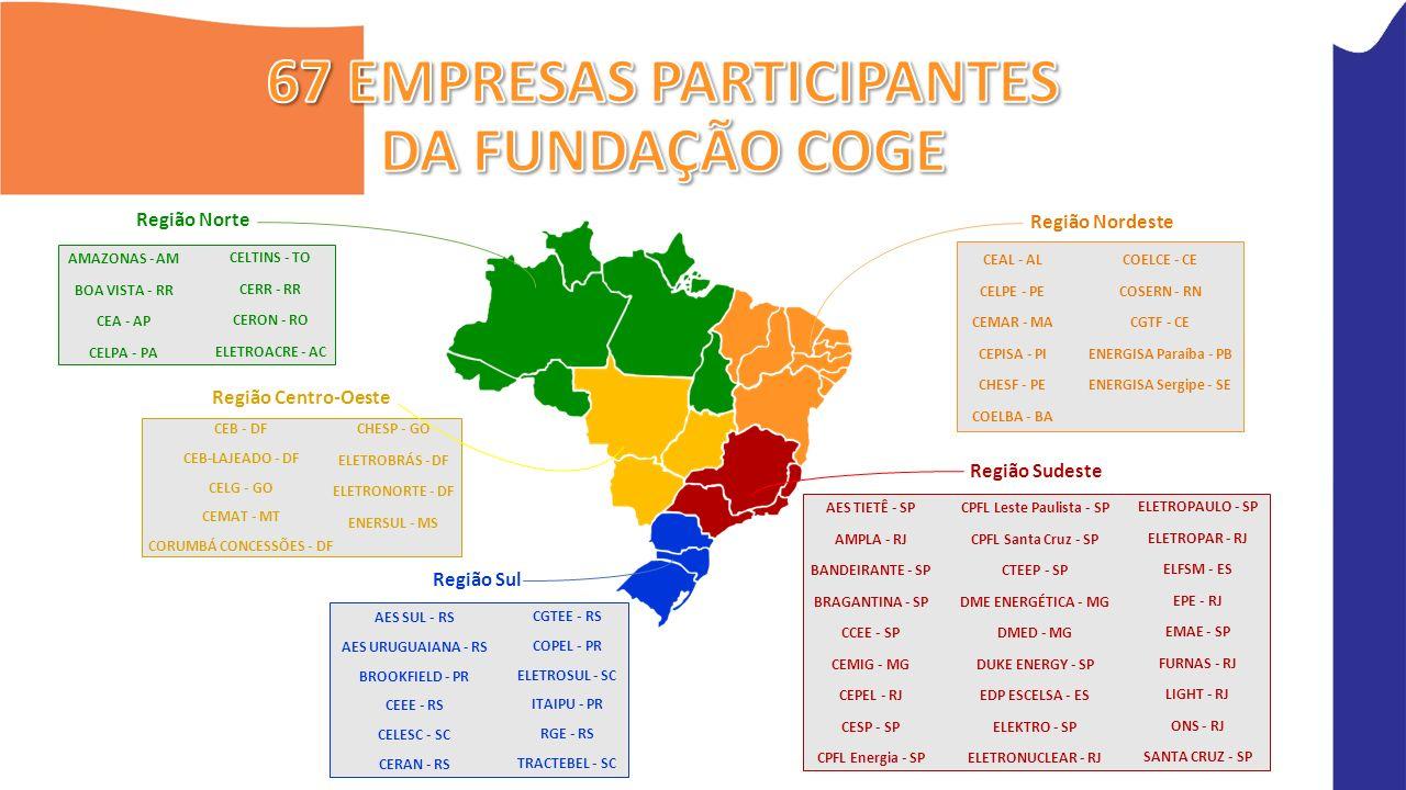 67 EMPRESAS PARTICIPANTES DA FUNDAÇÃO COGE