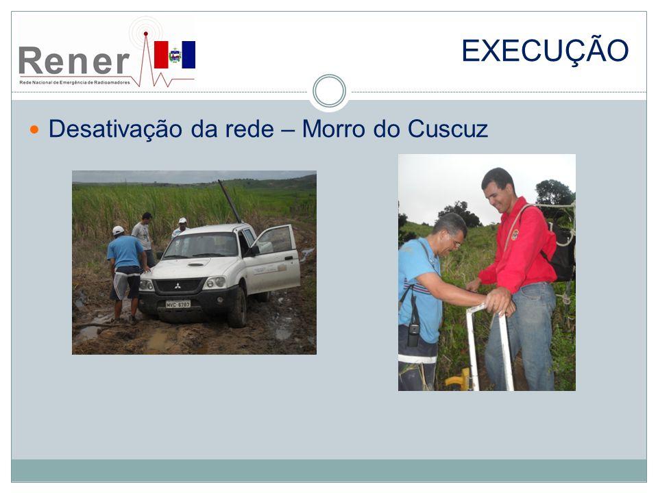 execução Desativação da rede – Morro do Cuscuz