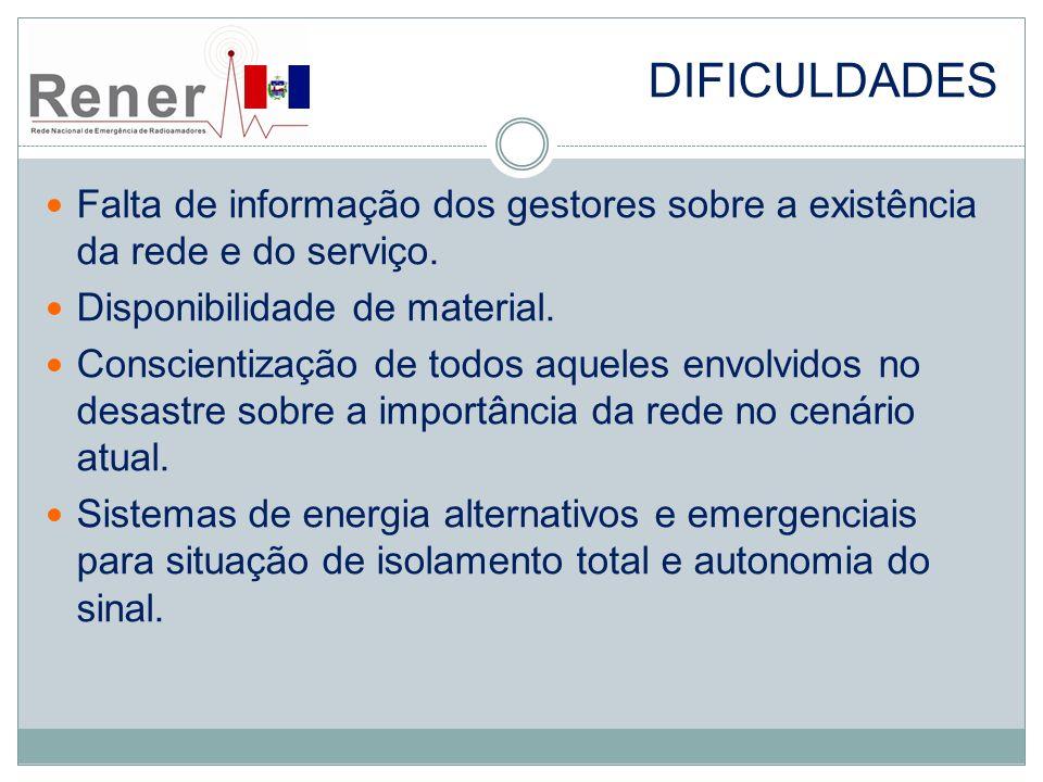 Dificuldades Falta de informação dos gestores sobre a existência da rede e do serviço. Disponibilidade de material.