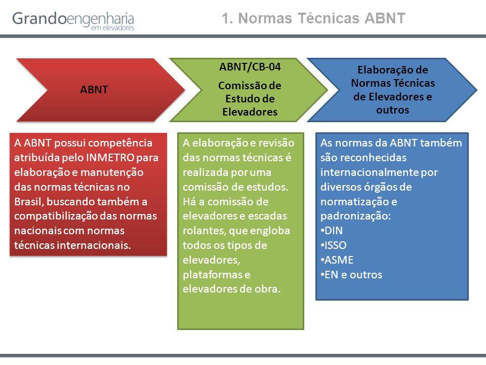 1. Normas Técnicas ABNT ABNT ABNT/CB-04