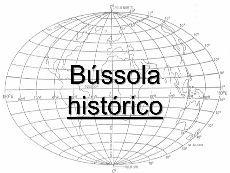 Bússola histórico
