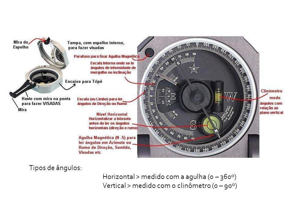 Tipos de ângulos:Horizontal > medido com a agulha (0 – 360º) Vertical > medido com o clinômetro (0 – 90º)