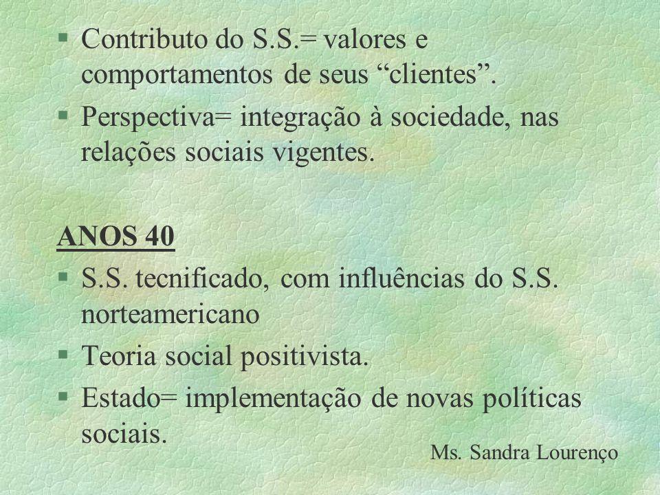 Contributo do S.S.= valores e comportamentos de seus clientes .