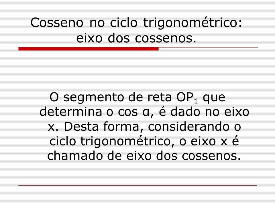 Cosseno no ciclo trigonométrico: eixo dos cossenos.