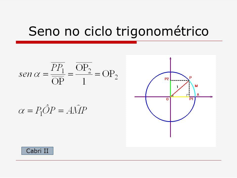 Seno no ciclo trigonométrico