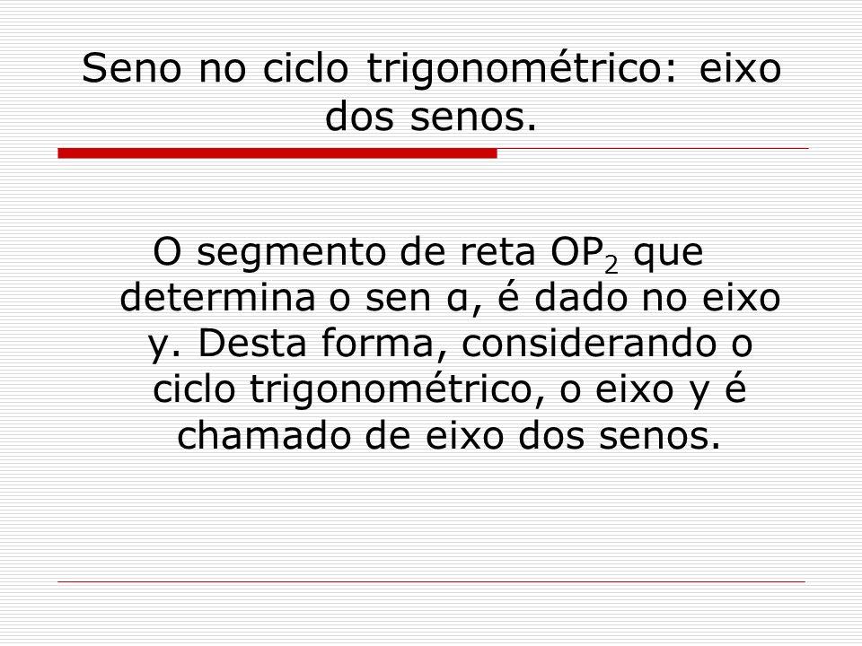 Seno no ciclo trigonométrico: eixo dos senos.