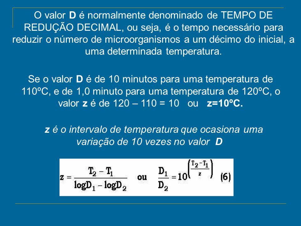 z é o intervalo de temperatura que ocasiona uma