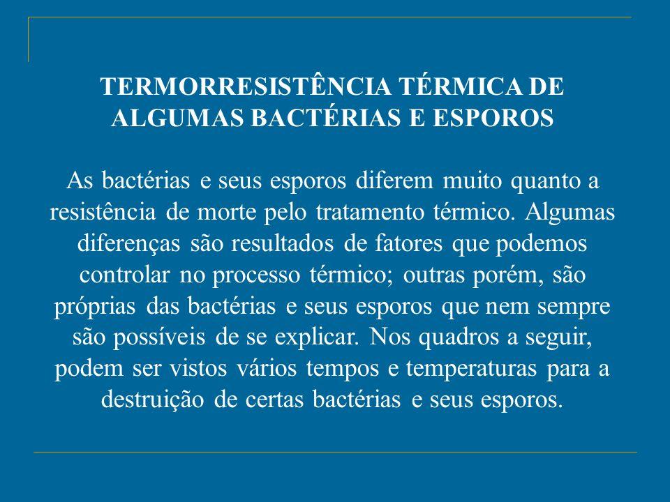 TERMORRESISTÊNCIA TÉRMICA DE ALGUMAS BACTÉRIAS E ESPOROS