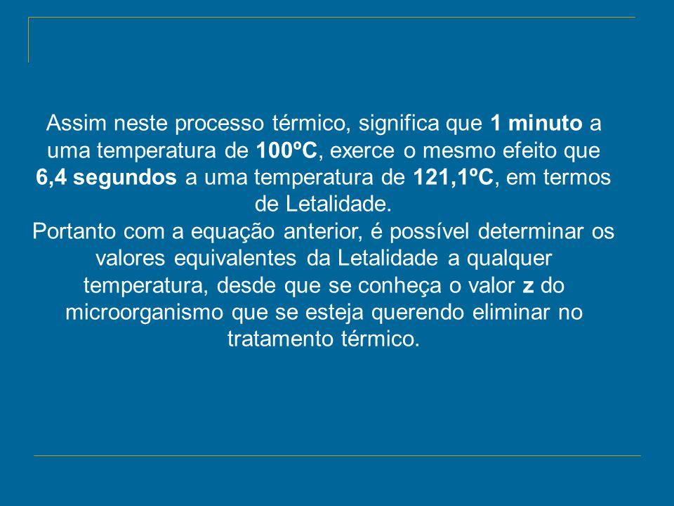 Assim neste processo térmico, significa que 1 minuto a uma temperatura de 100ºC, exerce o mesmo efeito que 6,4 segundos a uma temperatura de 121,1ºC, em termos de Letalidade.
