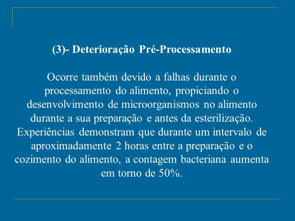 (3)- Deterioração Pré-Processamento Ocorre também devido a falhas durante o processamento do alimento, propiciando o desenvolvimento de microorganismos no alimento durante a sua preparação e antes da esterilização.
