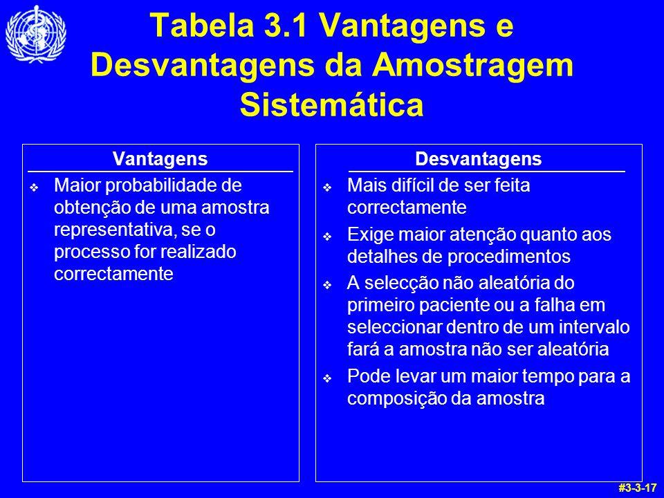Tabela 3.1 Vantagens e Desvantagens da Amostragem Sistemática