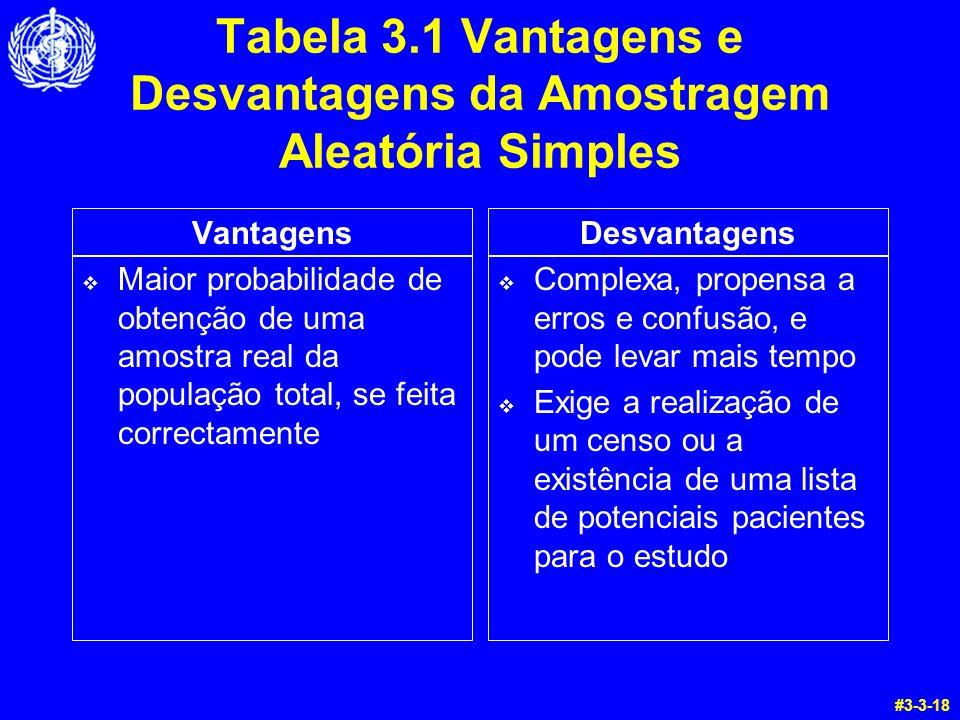 Tabela 3.1 Vantagens e Desvantagens da Amostragem Aleatória Simples