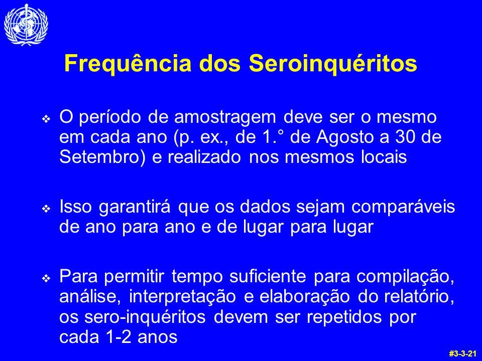 Frequência dos Seroinquéritos