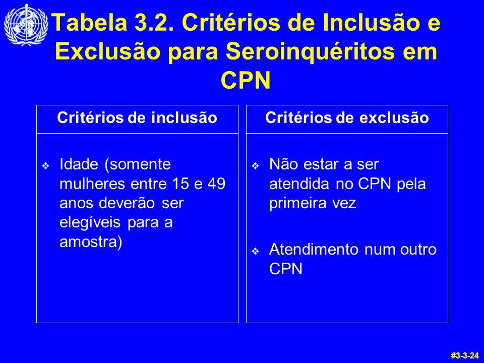 Tabela 3.2. Critérios de Inclusão e Exclusão para Seroinquéritos em CPN