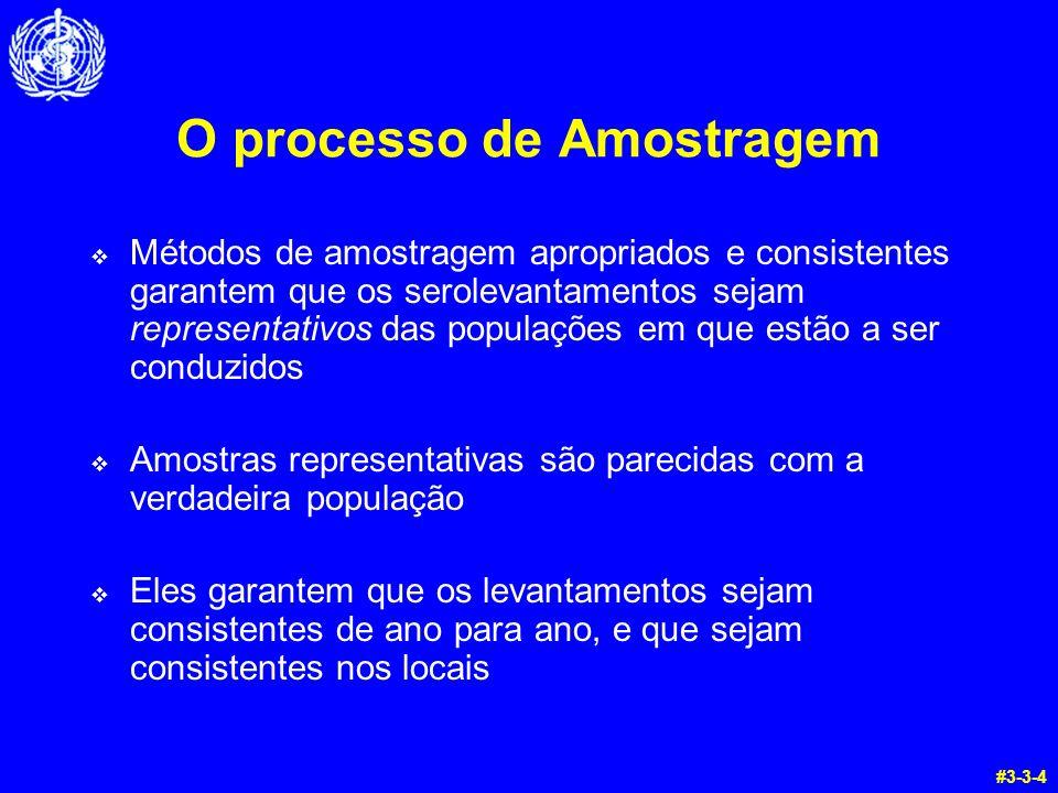 O processo de Amostragem