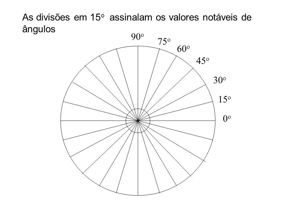 As divisões em 15o assinalam os valores notáveis de ângulos